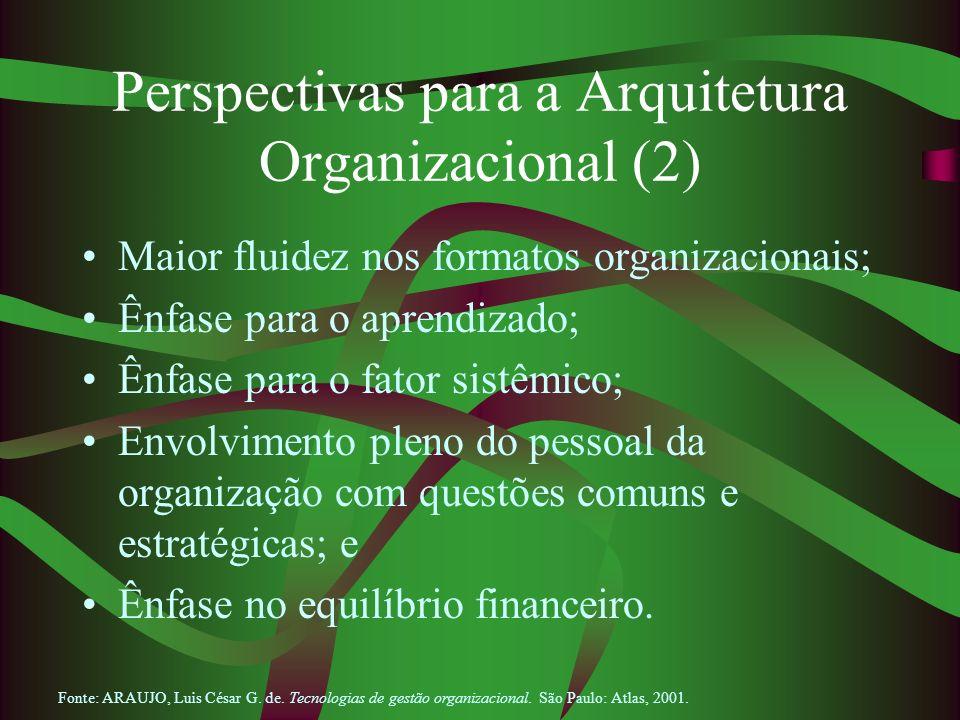 Perspectivas para a Arquitetura Organizacional (2) Maior fluidez nos formatos organizacionais; Ênfase para o aprendizado; Ênfase para o fator sistêmic