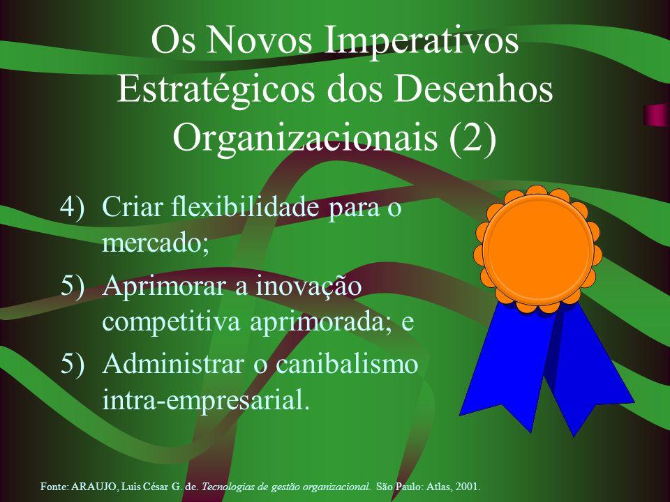 Os Novos Imperativos Estratégicos dos Desenhos Organizacionais (2) 4) Criar flexibilidade para o mercado; 5) Aprimorar a inovação competitiva aprimora