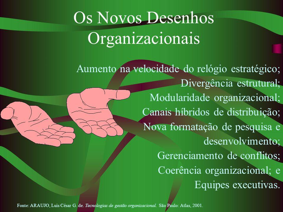 Os Novos Desenhos Organizacionais Aumento na velocidade do relógio estratégico; Divergência estrutural; Modularidade organizacional; Canais híbridos d
