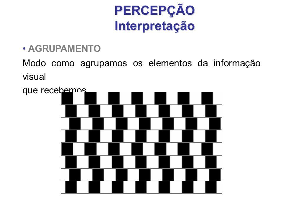 PERCEPÇÃOInterpretação AGRUPAMENTO Modo como agrupamos os elementos da informação visual que recebemos.