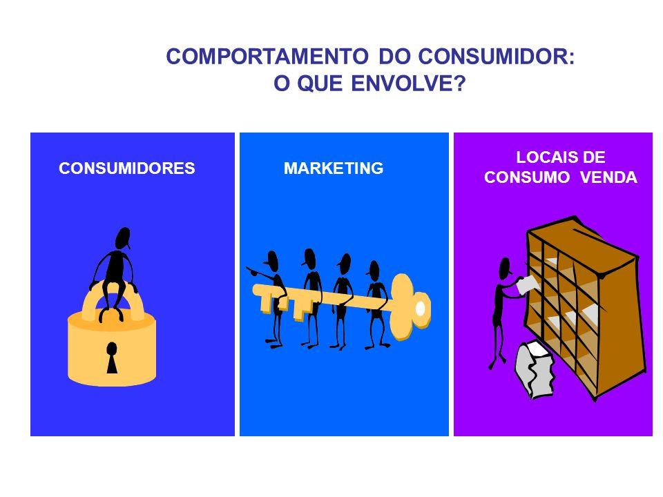 O Comportamento do Consumidor - A pesquisa na área do Comportamento do Consumidor procura ir o mais longe possível na avaliação dos ELEMENTOS QUALITATIVOS que levam o consumidor a comprar e como este efetua a sua avaliação.