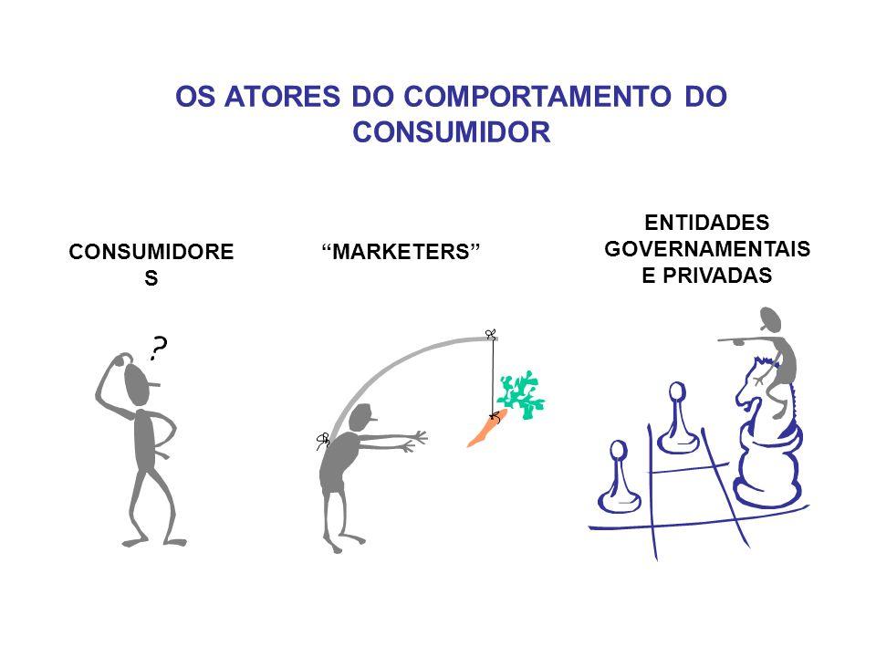 OS ATORES DO COMPORTAMENTO DO CONSUMIDOR CONSUMIDORE S MARKETERS ENTIDADES GOVERNAMENTAIS E PRIVADAS