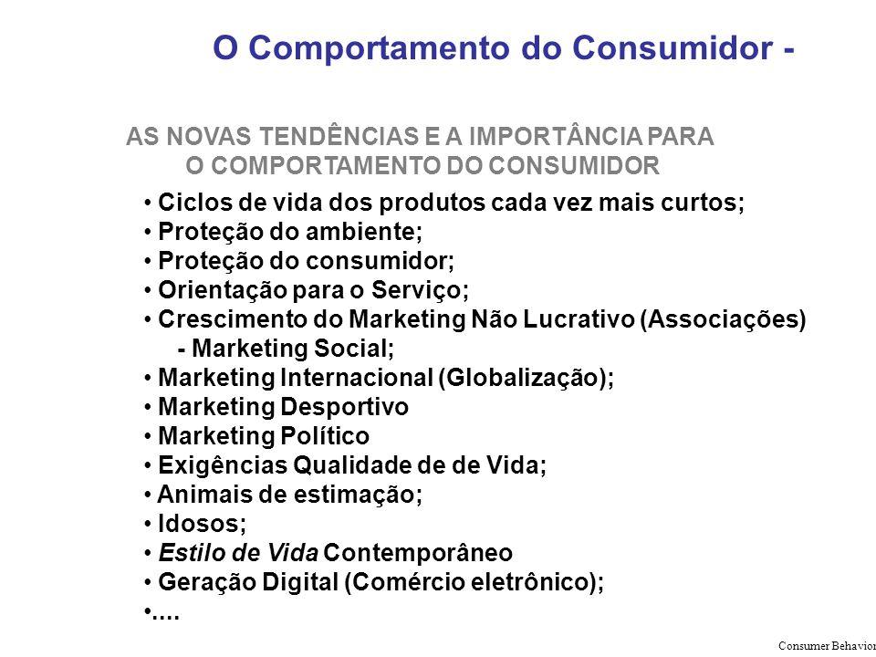 O Comportamento do Consumidor Num ambiente economicamente tão competitivo como o que vivemos atualmente, desenvolver estratégias de marketing direcionadas para o segmento feminino é a forma mais eficaz de aumentar as vendas e os resultados das empresas.