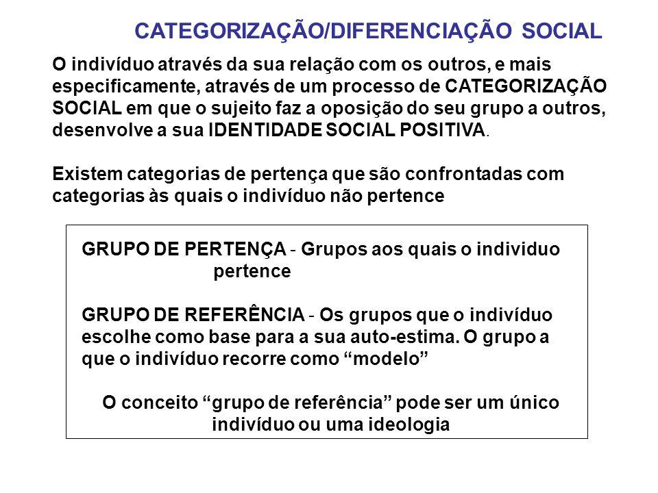 CATEGORIZAÇÃO/DIFERENCIAÇÃO SOCIAL O indivíduo através da sua relação com os outros, e mais especificamente, através de um processo de CATEGORIZAÇÃO S