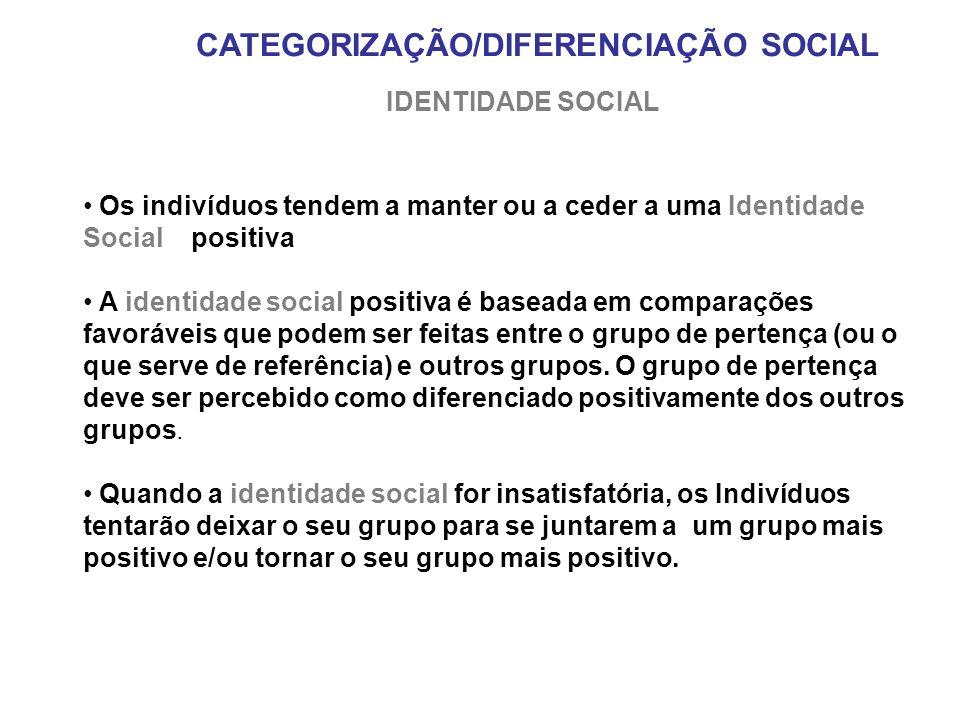 Os indivíduos tendem a manter ou a ceder a uma Identidade Social positiva A identidade social positiva é baseada em comparações favoráveis que podem s