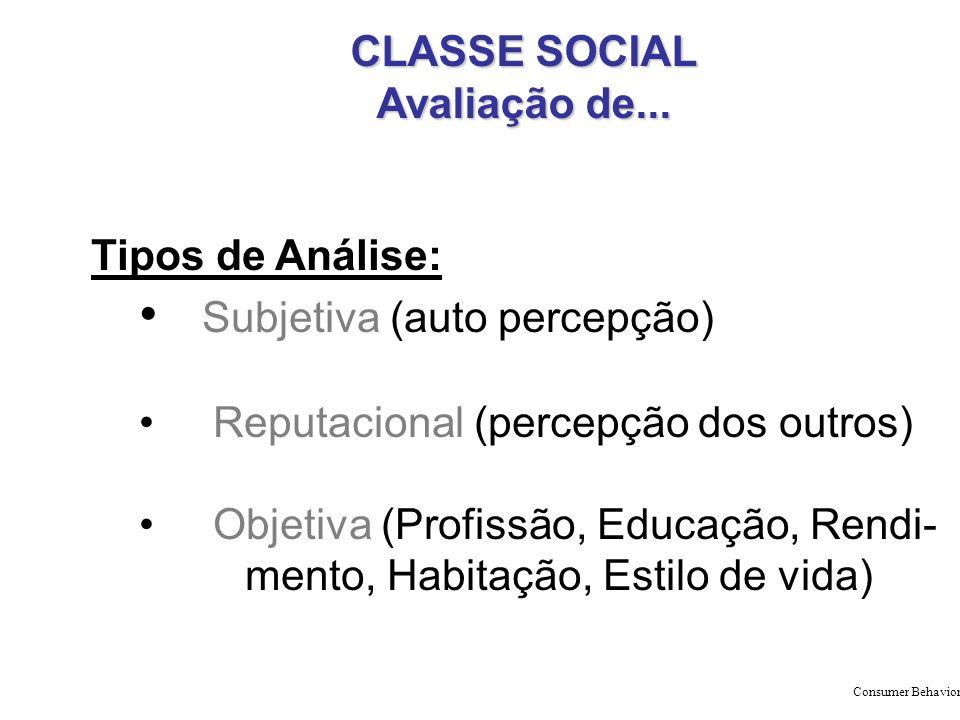 CLASSE SOCIAL Avaliação de... Consumer Behavior Tipos de Análise: Subjetiva (auto percepção) Reputacional (percepção dos outros) Objetiva (Profissão,