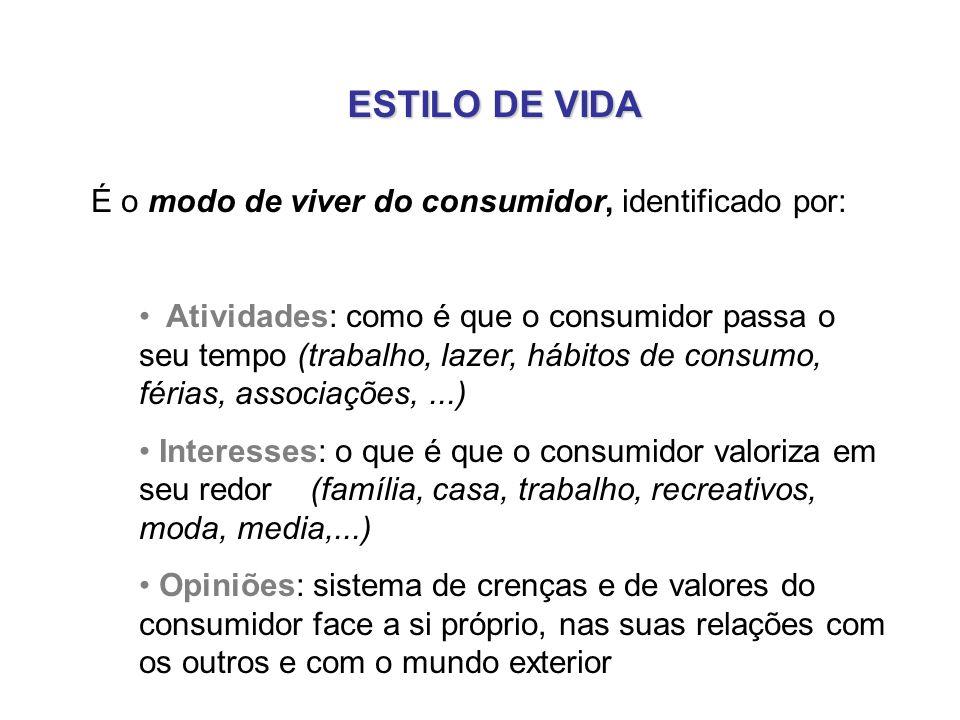 ESTILO DE VIDA É o modo de viver do consumidor, identificado por: Atividades: como é que o consumidor passa o seu tempo (trabalho, lazer, hábitos de c