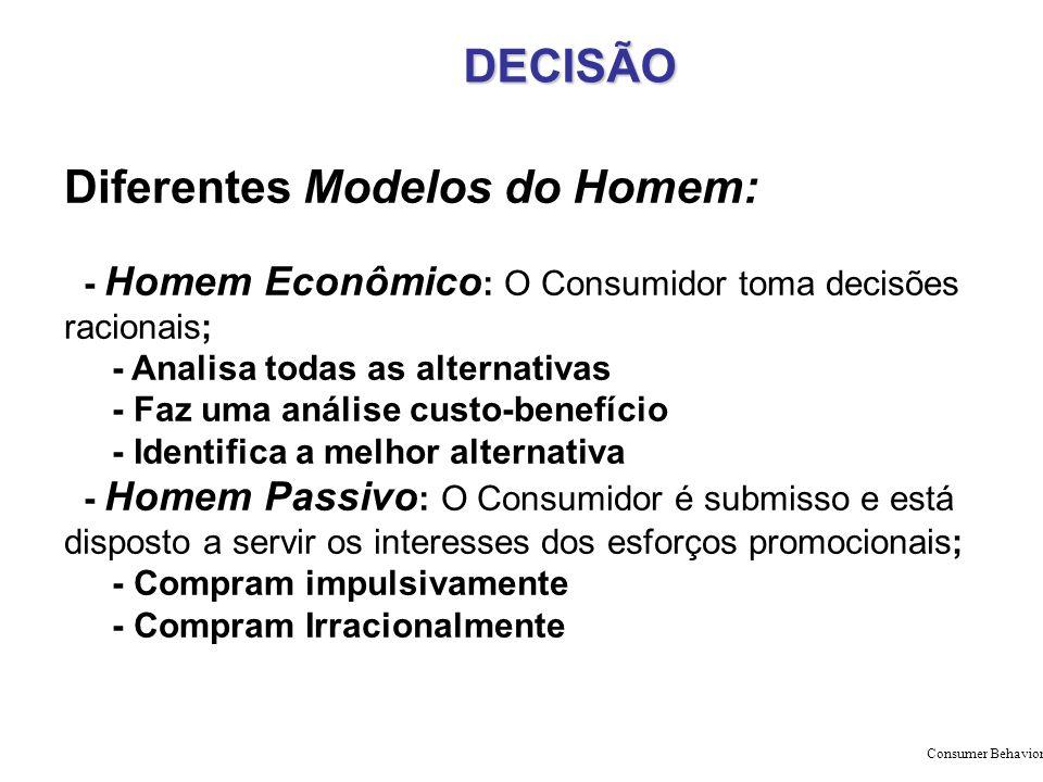 Diferentes Modelos do Homem: - Homem Econômico : O Consumidor toma decisões racionais; - Analisa todas as alternativas - Faz uma análise custo-benefíc