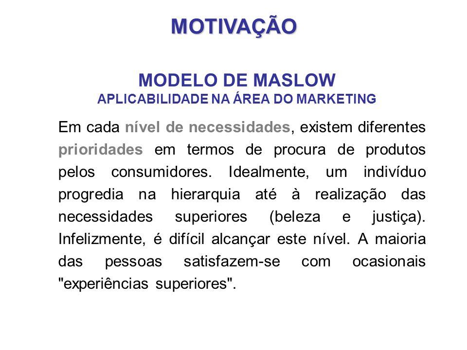 MODELO DE MASLOW APLICABILIDADE NA ÁREA DO MARKETING Em cada nível de necessidades, existem diferentes prioridades em termos de procura de produtos pe