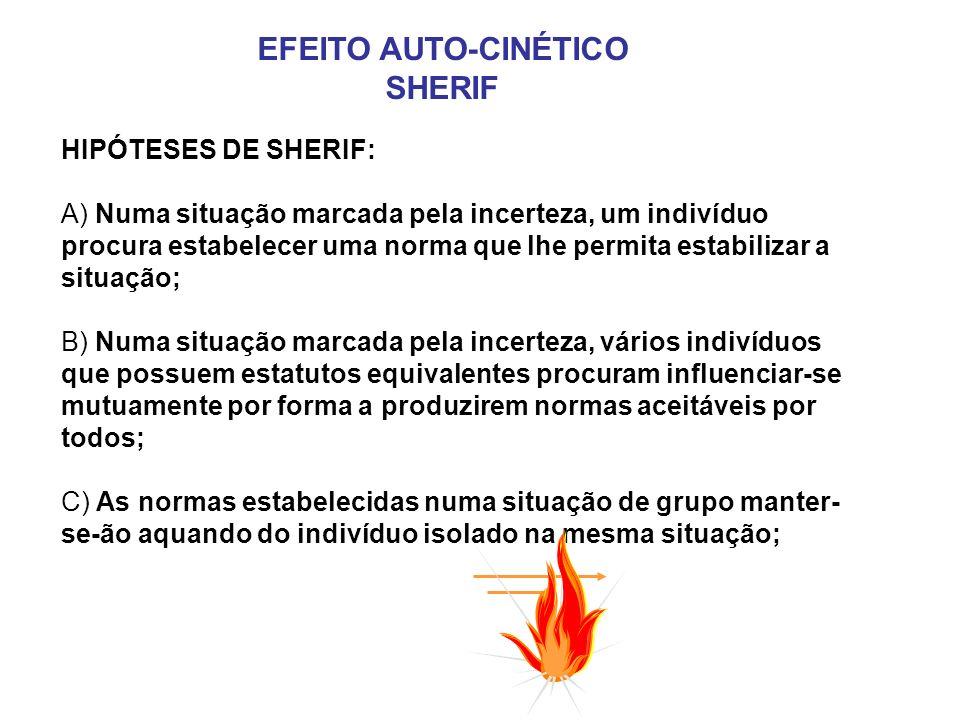 EFEITO AUTO-CINÉTICO SHERIF HIPÓTESES DE SHERIF: A) Numa situação marcada pela incerteza, um indivíduo procura estabelecer uma norma que lhe permita e