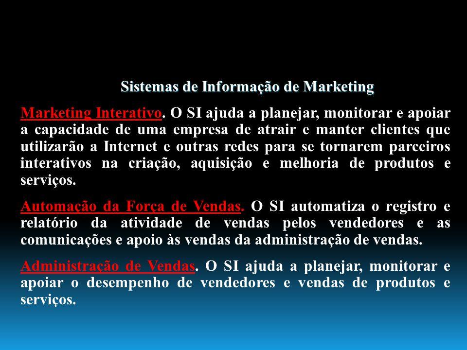 Sistemas de Informação de Marketing Marketing Interativo. O SI ajuda a planejar, monitorar e apoiar a capacidade de uma empresa de atrair e manter cli