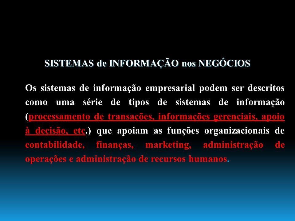 SISTEMAS de INFORMAÇÃO nos NEGÓCIOS Os sistemas de informação empresarial podem ser descritos como uma série de tipos de sistemas de informação (proce