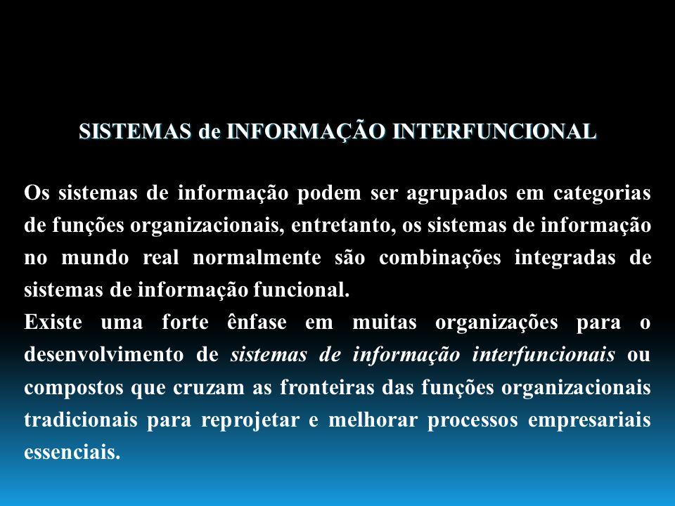SISTEMAS de INFORMAÇÃO INTERFUNCIONAL Os sistemas de informação podem ser agrupados em categorias de funções organizacionais, entretanto, os sistemas