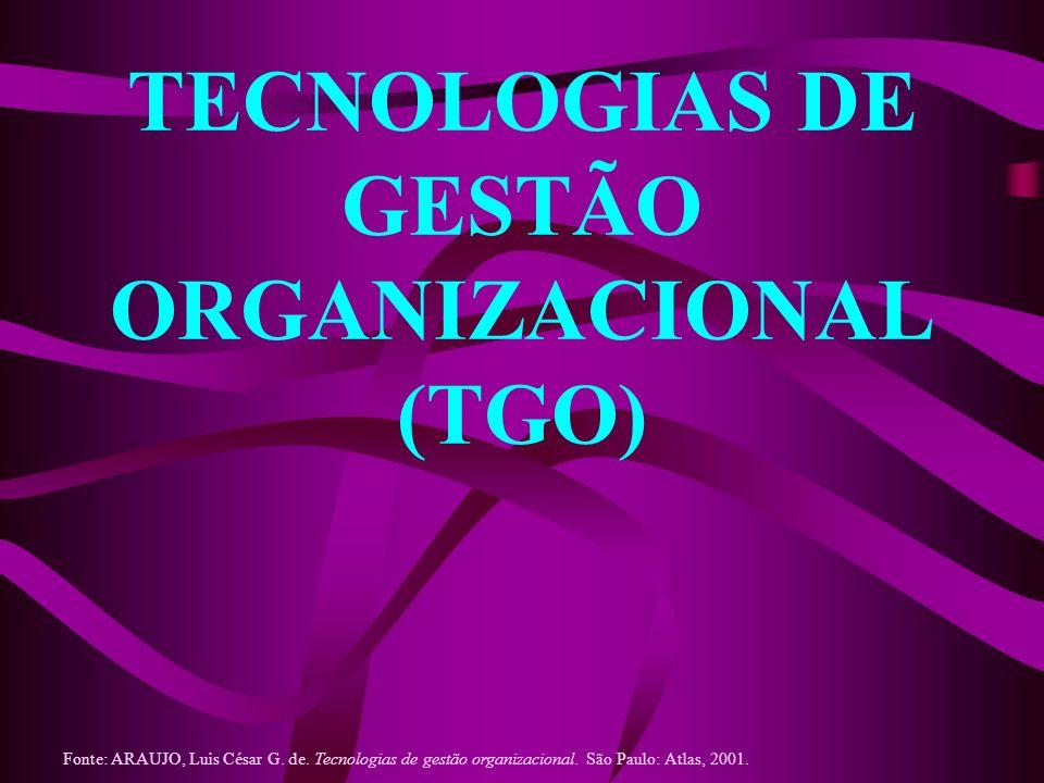 Gestão pela Qualidade Total: A Excelência Conquistada Gradualmente Fonte: ARAUJO, Luis César G.