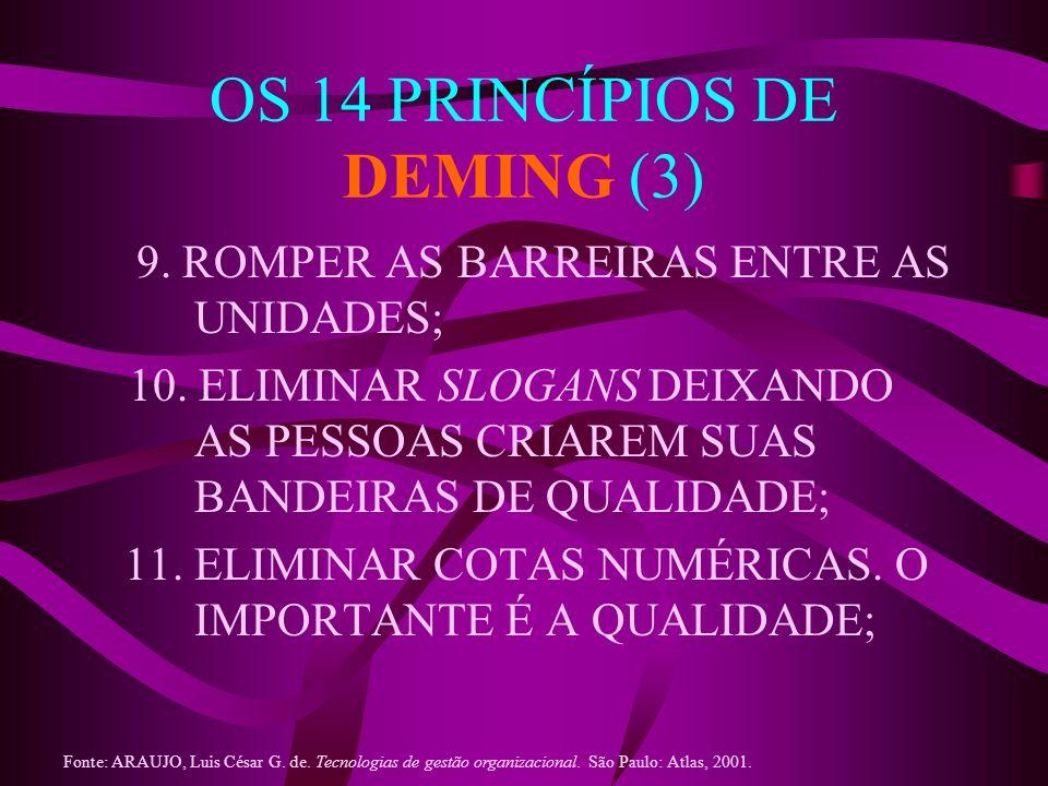 OS 14 PRINCÍPIOS DE DEMING (3) 9. ROMPER AS BARREIRAS ENTRE AS UNIDADES; 10. ELIMINAR SLOGANS DEIXANDO AS PESSOAS CRIAREM SUAS BANDEIRAS DE QUALIDADE;