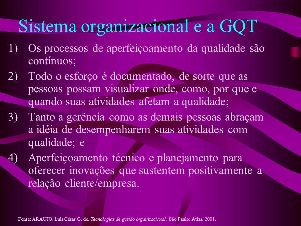 Sistema organizacional e a GQT 1)Os processos de aperfeiçoamento da qualidade são contínuos; 2)Todo o esforço é documentado, de sorte que as pessoas p