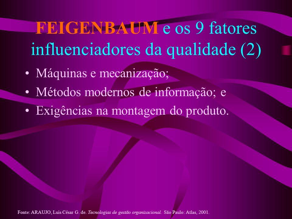 FEIGENBAUM e os 9 fatores influenciadores da qualidade (2) Máquinas e mecanização; Métodos modernos de informação; e Exigências na montagem do produto