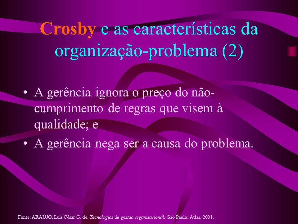 Crosby e as características da organização-problema (2) A gerência ignora o preço do não- cumprimento de regras que visem à qualidade; e A gerência ne