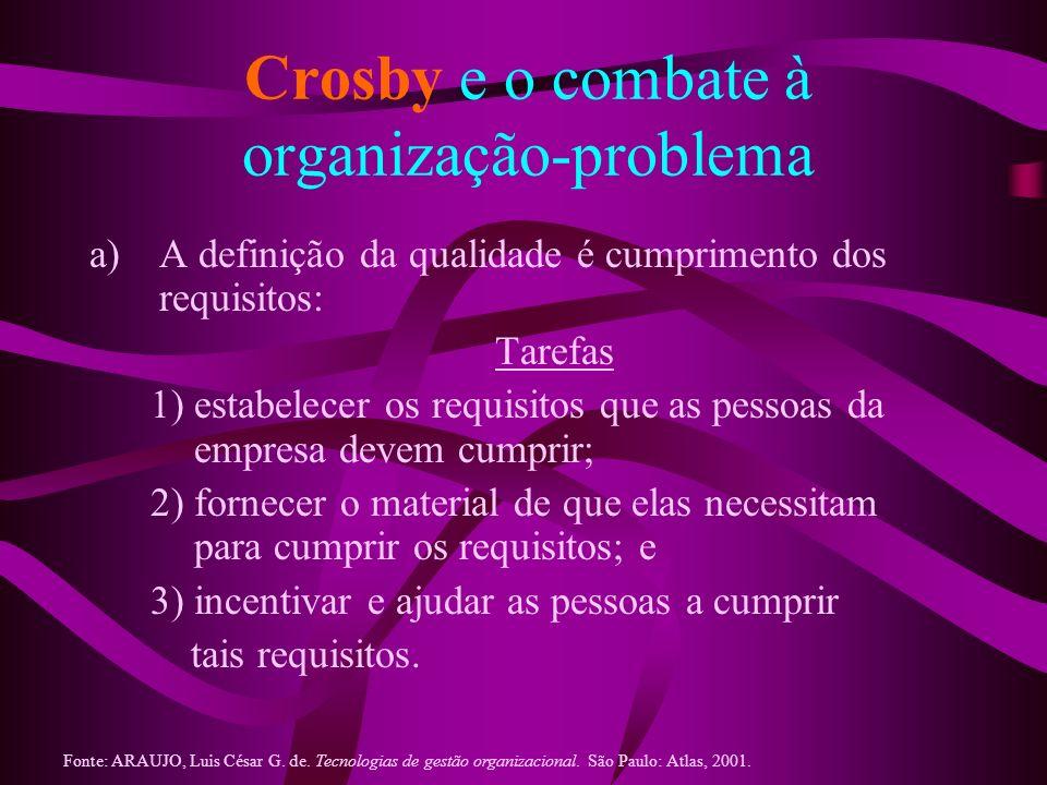 Crosby e o combate à organização-problema a)A definição da qualidade é cumprimento dos requisitos: Tarefas 1) estabelecer os requisitos que as pessoas