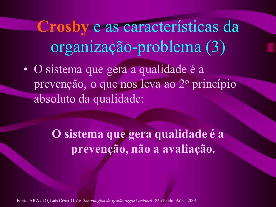 Crosby e as características da organização-problema (3) O sistema que gera a qualidade é a prevenção, o que nos leva ao 2 o princípio absoluto da qual