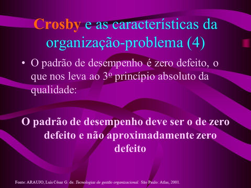 Crosby e as características da organização-problema (4) O padrão de desempenho é zero defeito, o que nos leva ao 3 o princípio absoluto da qualidade: