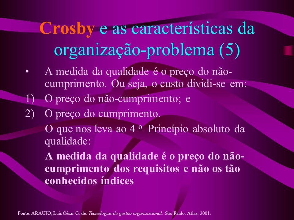 Crosby e as características da organização-problema (5) A medida da qualidade é o preço do não- cumprimento. Ou seja, o custo dividi-se em: 1)O preço