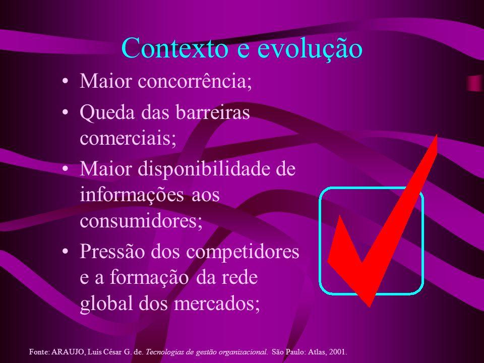 Contexto e evolução Maior concorrência; Queda das barreiras comerciais; Maior disponibilidade de informações aos consumidores; Pressão dos competidore