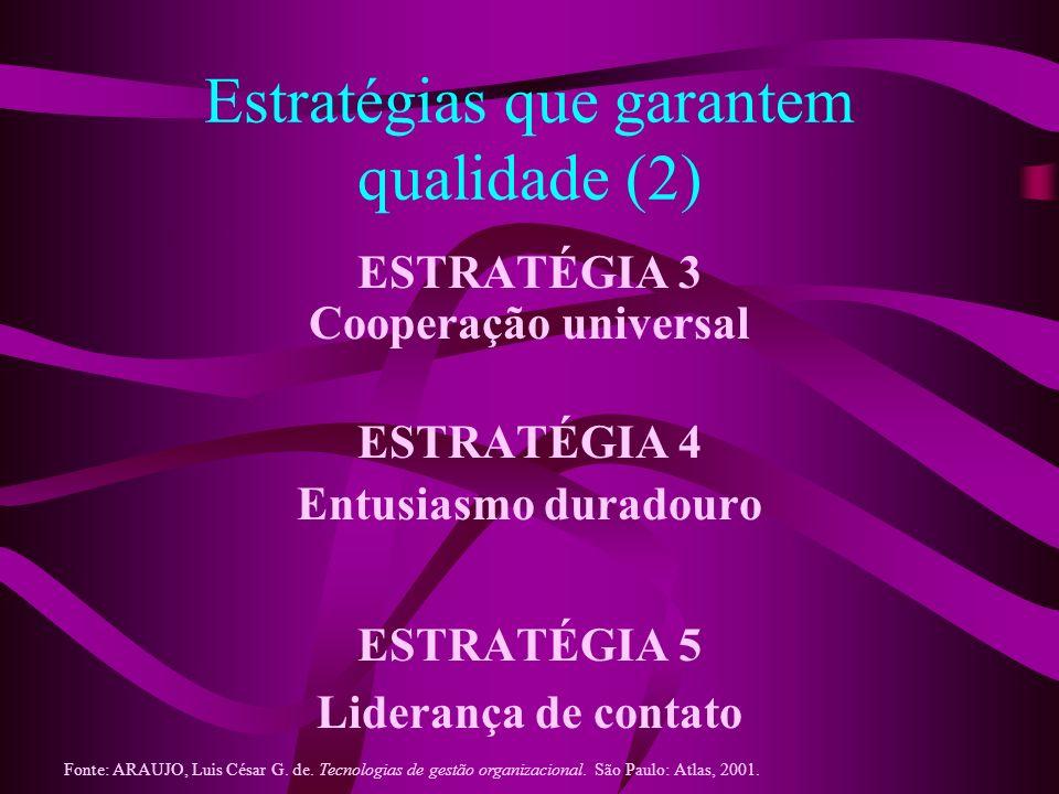 Estratégias que garantem qualidade (2) ESTRATÉGIA 3 Cooperação universal ESTRATÉGIA 4 Entusiasmo duradouro ESTRATÉGIA 5 Liderança de contato Fonte: AR