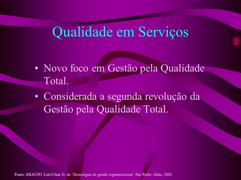 Qualidade em Serviços Novo foco em Gestão pela Qualidade Total. Considerada a segunda revolução da Gestão pela Qualidade Total. Fonte: ARAUJO, Luis Cé