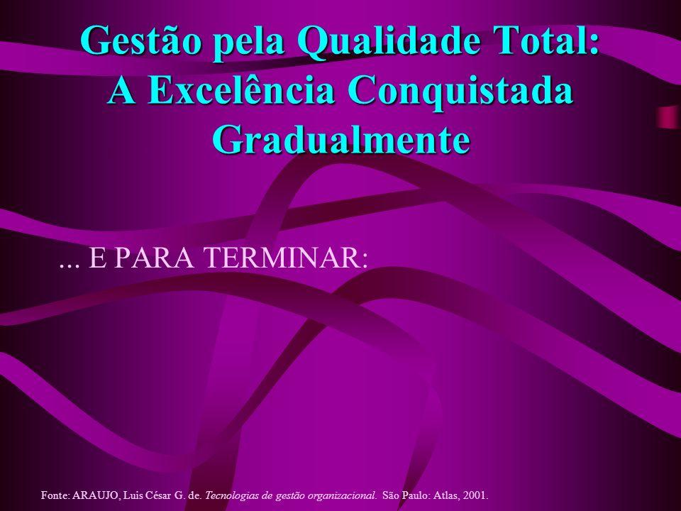 Gestão pela Qualidade Total: A Excelência Conquistada Gradualmente... E PARA TERMINAR: Fonte: ARAUJO, Luis César G. de. Tecnologias de gestão organiza
