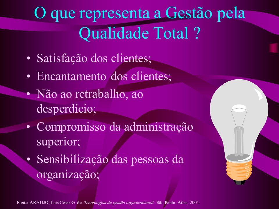 Os Gurus da GQT (3) ARMAND FEIGENBAUM Qualidade por toda a empresa e controle Fonte: ARAUJO, Luis César G.