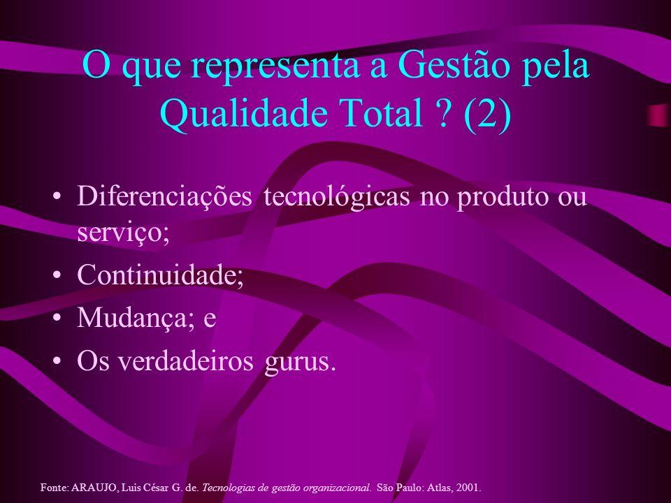 O que representa a Gestão pela Qualidade Total ? (2) Diferenciações tecnológicas no produto ou serviço; Continuidade; Mudança; e Os verdadeiros gurus.