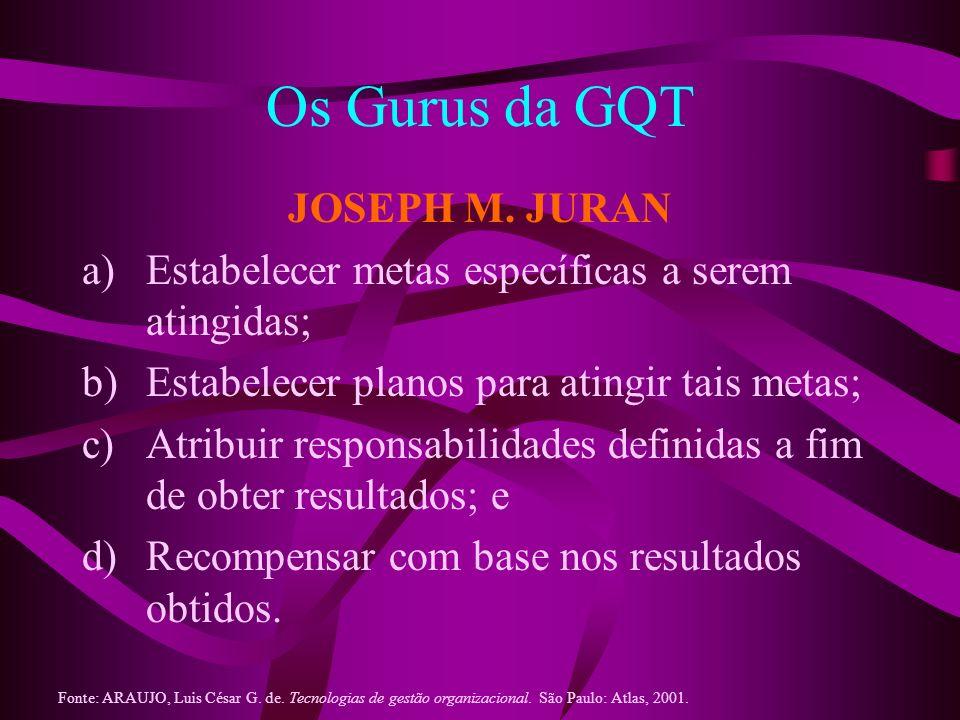 Os Gurus da GQT JOSEPH M. JURAN a)Estabelecer metas específicas a serem atingidas; b)Estabelecer planos para atingir tais metas; c)Atribuir responsabi