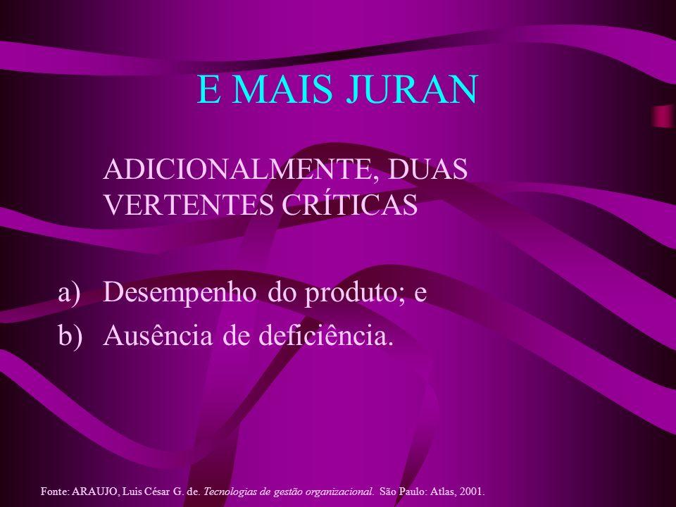 E MAIS JURAN ADICIONALMENTE, DUAS VERTENTES CRÍTICAS a)Desempenho do produto; e b)Ausência de deficiência. Fonte: ARAUJO, Luis César G. de. Tecnologia
