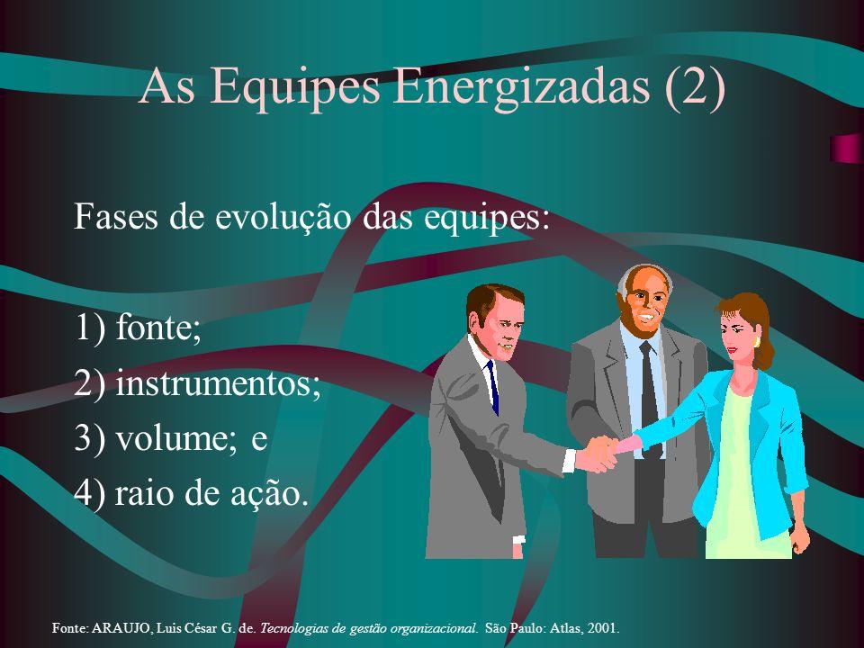 As Equipes Energizadas (2) Fases de evolução das equipes: 1) fonte; 2) instrumentos; 3) volume; e 4) raio de ação. Fonte: ARAUJO, Luis César G. de. Te