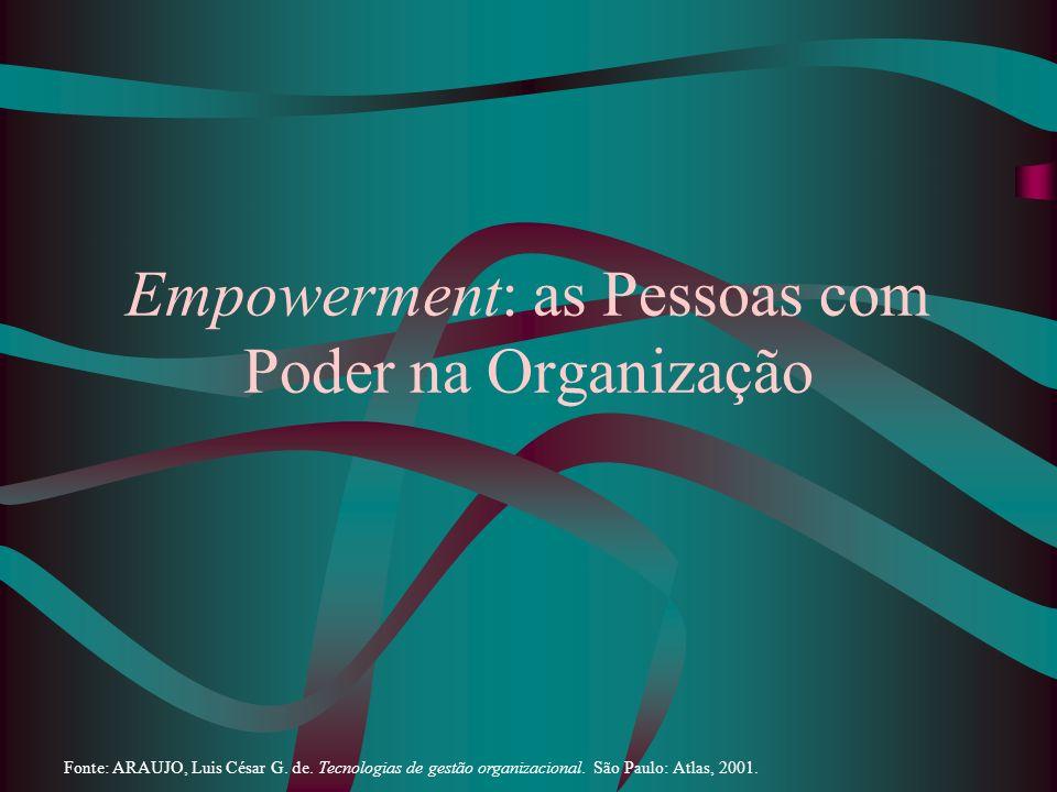 Empowerment: as Pessoas com Poder na Organização Fonte: ARAUJO, Luis César G. de. Tecnologias de gestão organizacional. São Paulo: Atlas, 2001.
