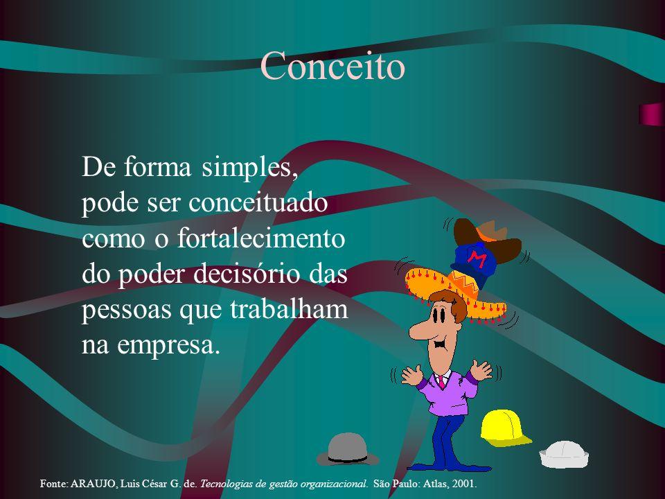 Conceito De forma simples, pode ser conceituado como o fortalecimento do poder decisório das pessoas que trabalham na empresa. Fonte: ARAUJO, Luis Cés