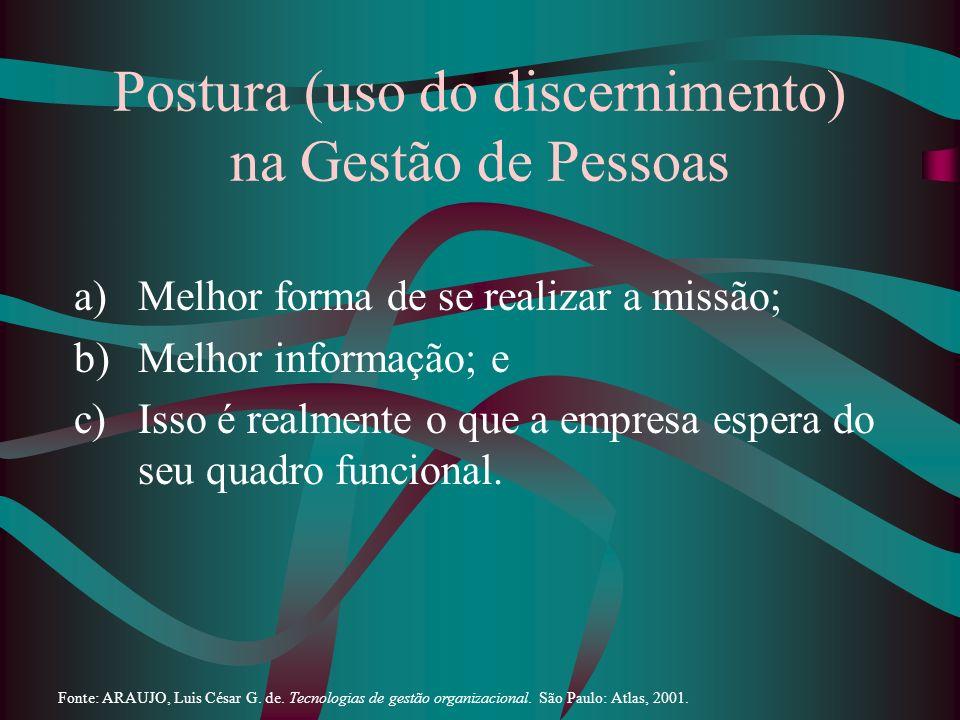 Postura (uso do discernimento) na Gestão de Pessoas a)Melhor forma de se realizar a missão; b)Melhor informação; e c)Isso é realmente o que a empresa