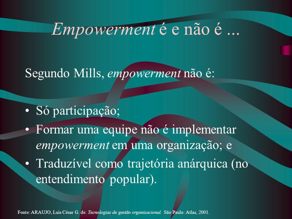 Empowerment é e não é... Segundo Mills, empowerment não é: Só participação; Formar uma equipe não é implementar empowerment em uma organização; e Trad
