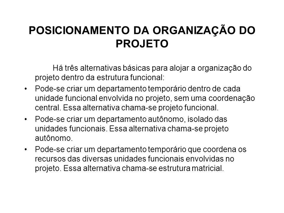 POSICIONAMENTO DA ORGANIZAÇÃO DO PROJETO Há três alternativas básicas para alojar a organização do projeto dentro da estrutura funcional: Pode-se cria