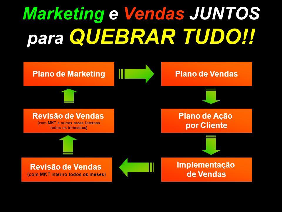 Marketing e Vendas JUNTOS para QUEBRAR TUDO!! Plano de VendasPlano de Marketing Plano de Ação por Cliente Implementação de Vendas Revisão de Vendas (c