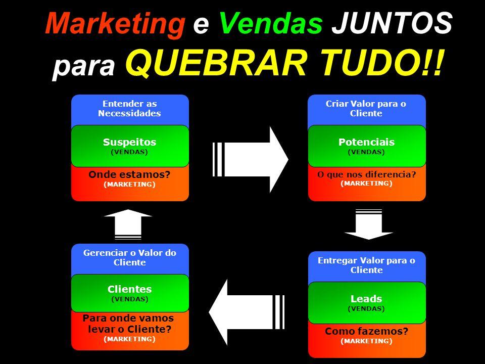 Gerenciar o Valor do Cliente Entregar Valor para o Cliente Criar Valor para o Cliente Entender as Necessidades Marketing e Vendas JUNTOS para QUEBRAR
