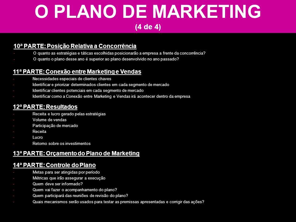 O PLANO DE MARKETING (4 de 4) 10ª PARTE: Posição Relativa a Concorrência -O quanto as estratégias e táticas escolhidas posicionarão a empresa a frente