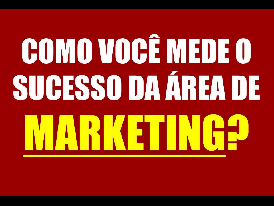 O Presidente da empresa em que você trabalha quer saber: O que o Marketing e Vendas podem fazer para melhorar os resultados da empresa?