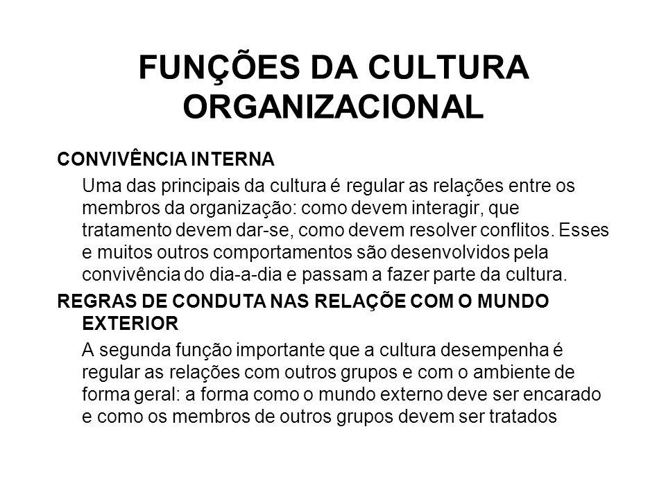 FUNÇÕES DA CULTURA ORGANIZACIONAL CONVIVÊNCIA INTERNA Uma das principais da cultura é regular as relações entre os membros da organização: como devem interagir, que tratamento devem dar-se, como devem resolver conflitos.