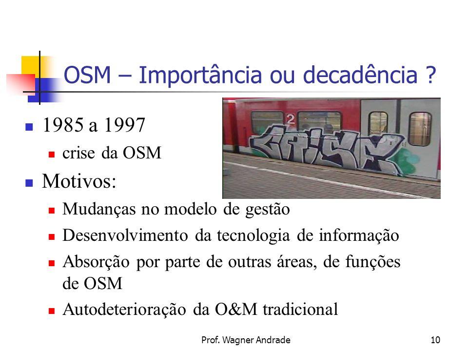 Prof.Wagner Andrade10 OSM – Importância ou decadência .