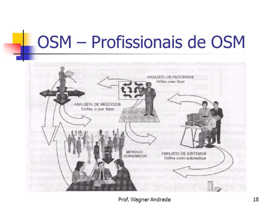 Prof. Wagner Andrade18 OSM – Profissionais de OSM