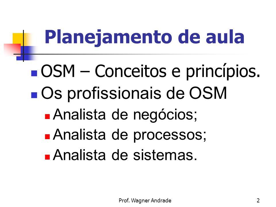 Prof.Wagner Andrade2 OSM – Conceitos e princípios.