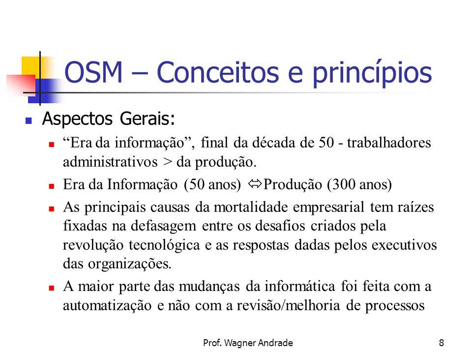 8 OSM – Conceitos e princípios Aspectos Gerais: Era da informação, final da década de 50 - trabalhadores administrativos > da produção.