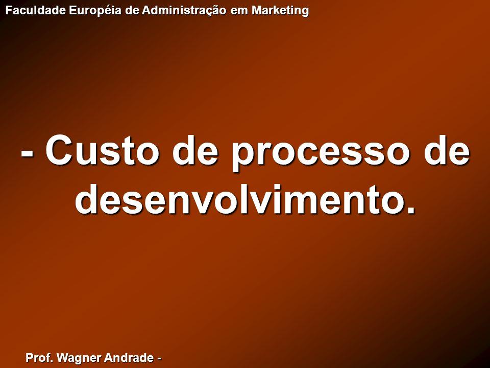 Prof. Wagner Andrade - Faculdade Européia de Administração em Marketing - Custo de processo de desenvolvimento.